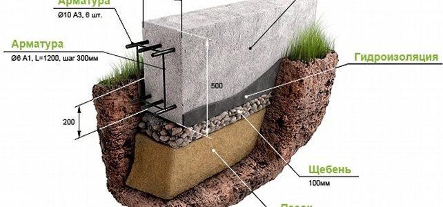 Какой щебень лучше для создания подушки фундамента